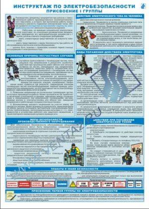 Комплект обязательных инструктажей для офиса лист 2