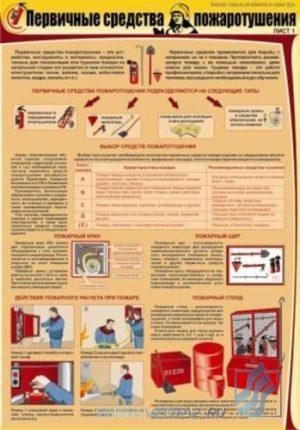 Первичные средства пожаротушения лист 1