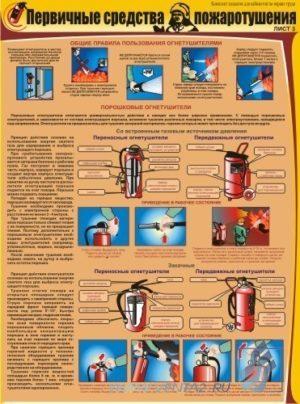 Первичные средства пожаротушения лист 3