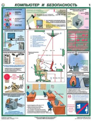 Компьютер и безопасность - комплект из 2 плакатов